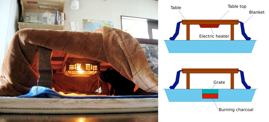 kotatsu-japanese-heating-bed-table_003